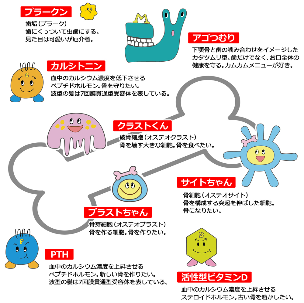 松本歯科大学公式キャラクター|松本歯科大学